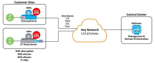 Microsoft PowerPoint - vEncryption_diagram.pptx